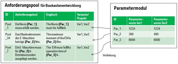 Parametrisierung_1
