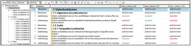 DOORSModul_Lieferantenstatus