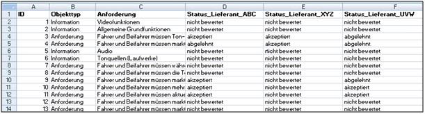 Excelexport_Lieferantenstatus