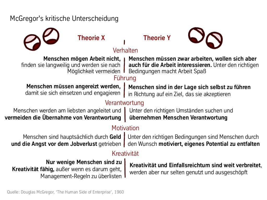 organisation-arbeit-leistung-in-komplexitt-keynote-von-niels-pflging-hochschule-heilbronnn-heilbronnd-21-1024