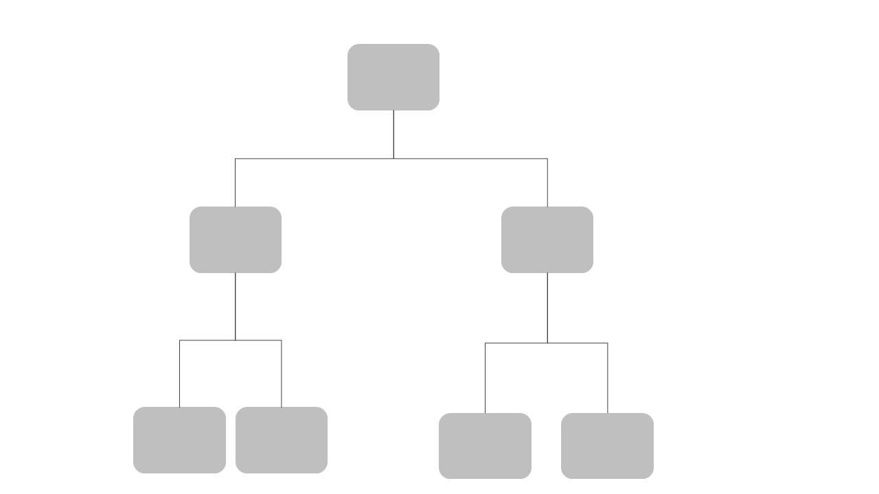 Typische Unternehmensstruktur