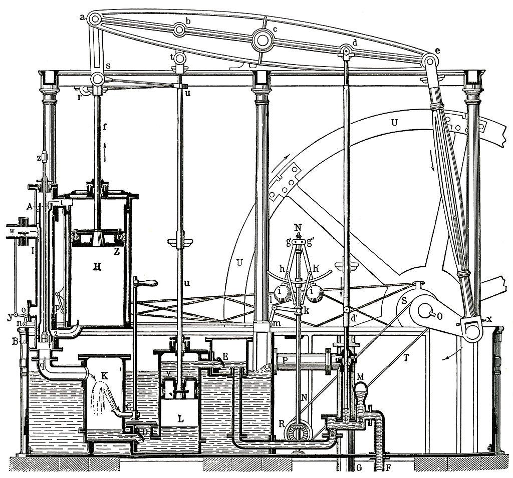 J. Watt Dampfmaschine