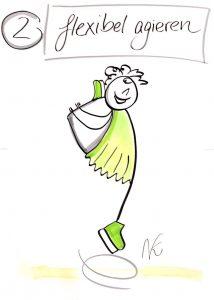 2. Agiere flexibel und vergiss starre Planerfüllung